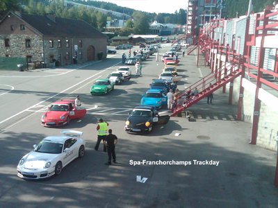 Spa Francorchamps Trackday